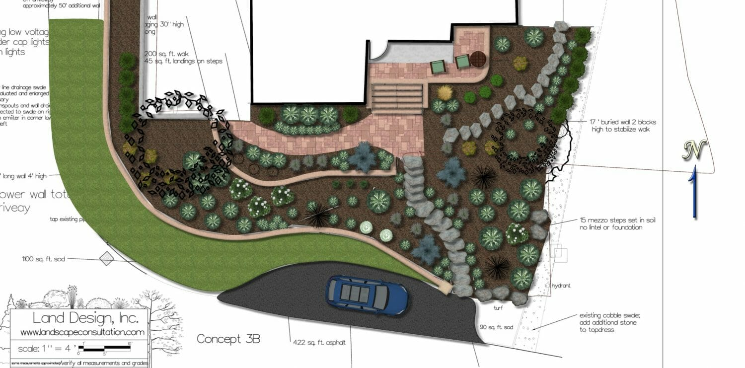 Landscape designs should be unique to each project.